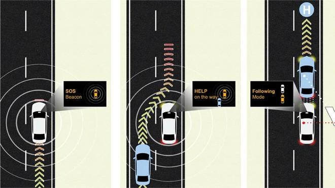 Honda giới thiệu công nghệ thông minh giúp lái xe tự động ảnh 1