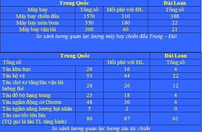 Trung Quốc dùng chiêu của Khổng Minh trong giải quyết vấn đề Đài Loan ảnh 3