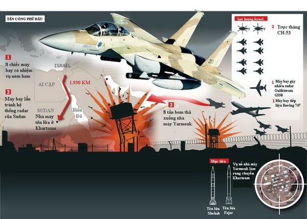 Iran tự tin sẽ đánh bại các vụ không kích của Israel ảnh 3