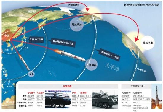 Triều Tiên trở thành nước thứ 8 sở hữu tên lửa liên lục địa ảnh 2