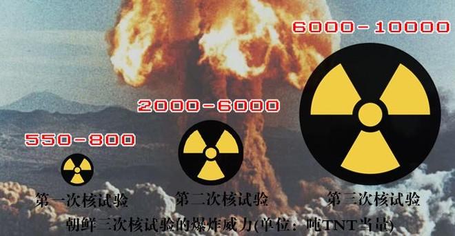 """Triều Tiên bước vào """"Câu lạc bộ"""" 9 cường quốc hạt nhân ảnh 3"""