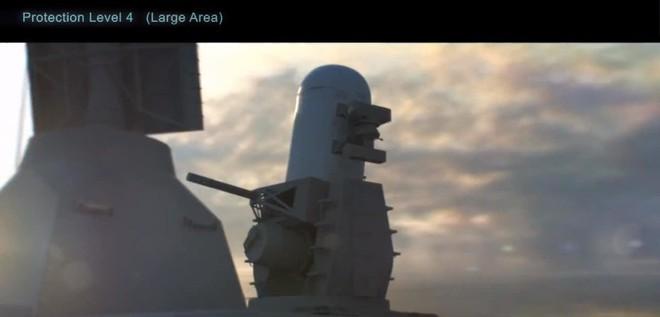 Các hệ thống pháo hạm Phalanx đã sẵn sàng