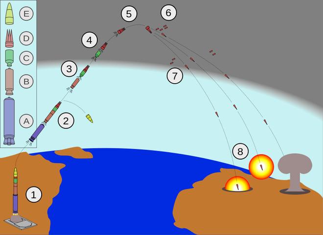 Sức mạnh hủy diệt LGM-30 Minuteman-3 khiến Mỹ sợ Triều Tiên nổi giận ảnh 3