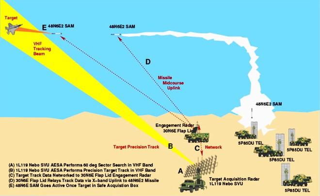 """Trung Quốc lo ngại """"sát thủ máy bay tàng hình"""" ở biển Đông ảnh 4"""