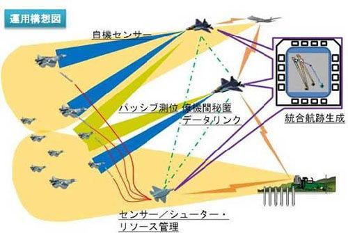 Nhật Bản công khai 3 dự án công nghệ máy bay gây chấn động ảnh 1