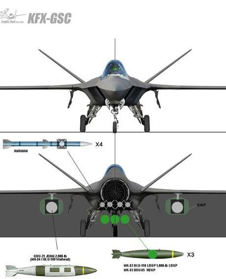 Hàn Quốc chế tạo 120 chiếc tiêm kích tàng hình thế hệ 5 KF-X ảnh 2