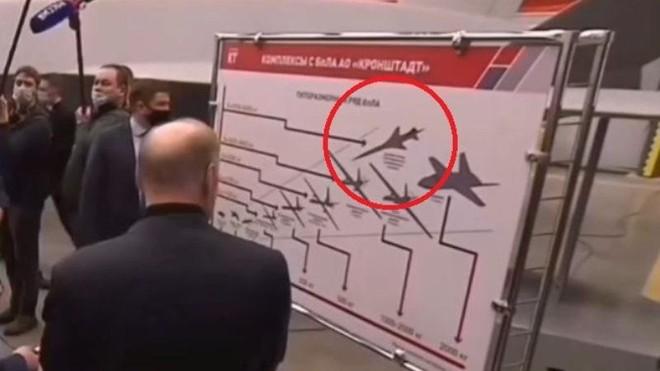 Nga đang phát triển một UAV siêu thanh để phá vỡ mọi hệ thống phòng không? ảnh 1
