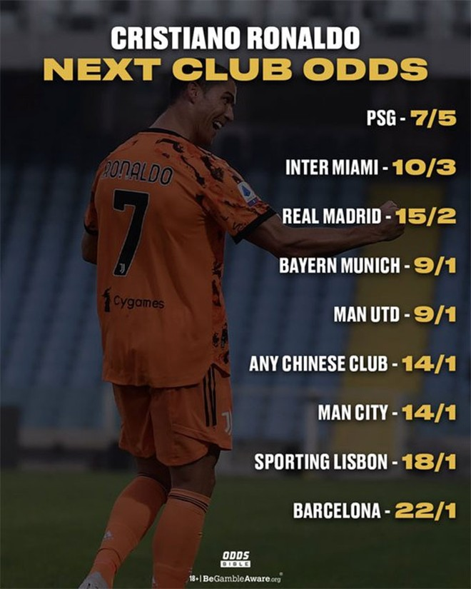 M.U có cửa mua lại Ronaldo từ Juventus? ảnh 2