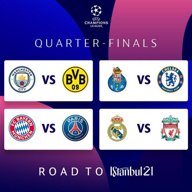 """Tứ kết Champions League: Man City đụng Dortmund, Chelsea """"dễ thở"""" nhất ảnh 1"""