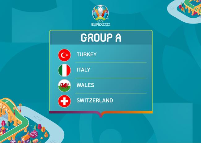 Danh sách toàn bộ 24 đội tuyển dự EURO 2020 ảnh 1