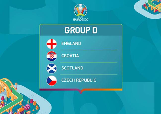 Danh sách toàn bộ 24 đội tuyển dự EURO 2020 ảnh 4