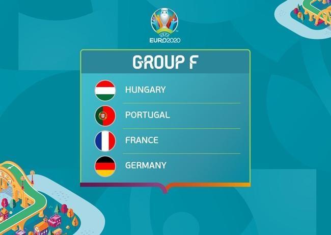 Danh sách toàn bộ 24 đội tuyển dự EURO 2020 ảnh 6