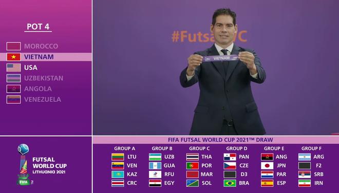 Tuyển Việt Nam chung bảng với Brazil ở Futsal World Cup 2021 ảnh 2