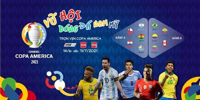 Xem trực tiếp Messi và Neymar tranh tài ở Copa America 2021 trên kênh nào? ảnh 1