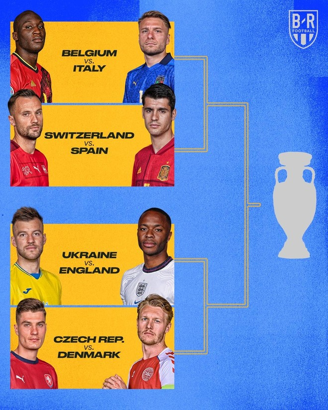 Lịch thi đấu chi tiết vòng tứ kết EURO 2020 ảnh 1