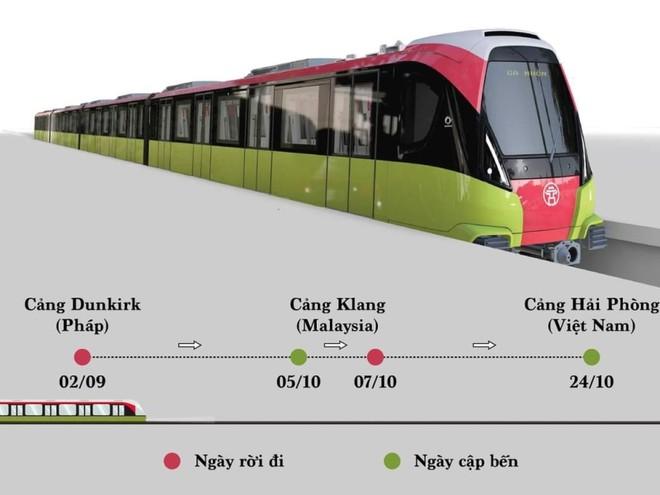Cuối tháng 10-2020, đoàn tàu đầu tiên của tuyến metro Nhổn- Ga Hà Nội về nước ảnh 1