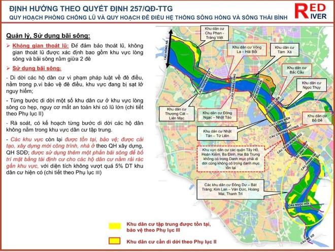 Quy hoạch phân khu đô thị sông Hồng: Bộ NN&PTNT không đồng tình xây đường ven sông, giữ lại một số khu dân cư ảnh 2
