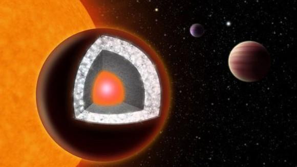 Phát hiện hành tinh kim cương gấp hai lần Trái đất ảnh 1