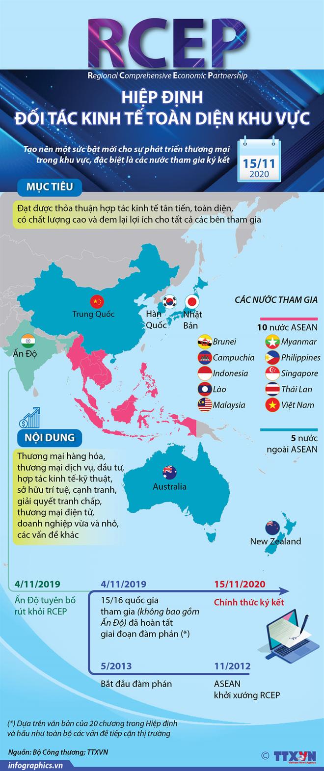 Ký kết thành công Hiệp định kinh tế quy mô lớn nhất thế giới ảnh 1
