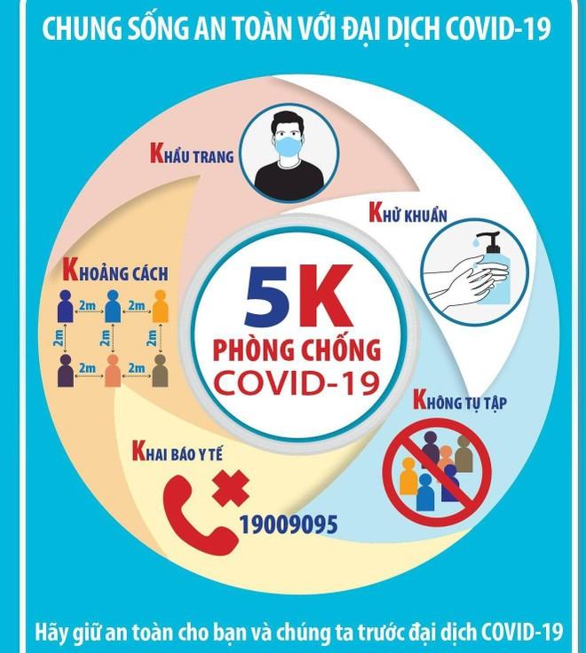 Hơn 32.000 người đã được tiêm vaccine Covid-19 ảnh 1