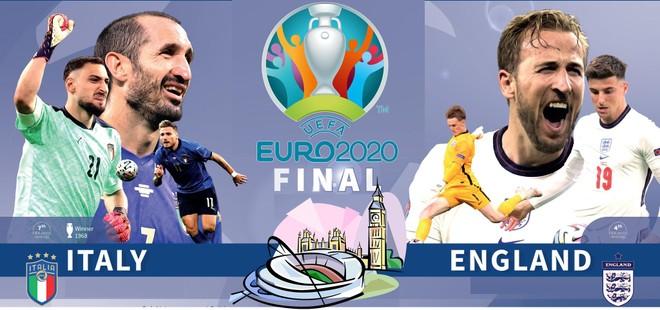 Chung kết EURO 2020: Ý - Anh: Vạn sự… ý trời ảnh 1
