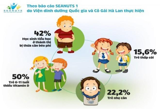 Dinh dưỡng mùa khai trường: Hóa ra hộp sữa tươi giảm đường, giảm béo được đầu tư kỳ công đến thế! ảnh 5