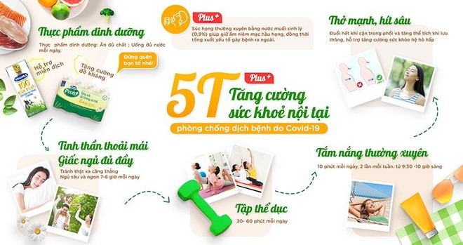 """""""Bí kíp"""" 5T+ tăng cường sức khỏe phòng chống dịch bệnh ảnh 1"""