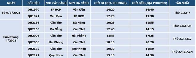 Bamboo Airways tái khai thác đường bay đến Vân Đồn, mở mới đường bay Cần Thơ - Hải Phòng/Đà Nẵng/Quy Nhơn ảnh 1