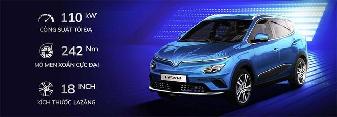"""Chạy ô tô điện VinFast, người dùng """"hời"""" lớn vì chi phí siêu tiết kiệm ảnh 5"""