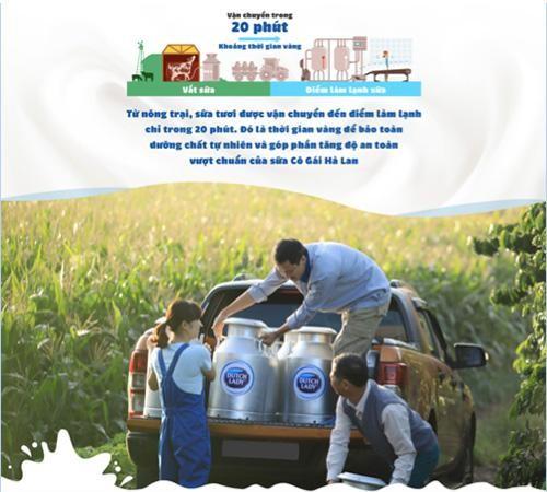 Đồng hành cùng người tiêu dùng, sữa Cô Gái Hà Lan đã giải bài toán dinh dưỡng an toàn như thế nào? ảnh 4