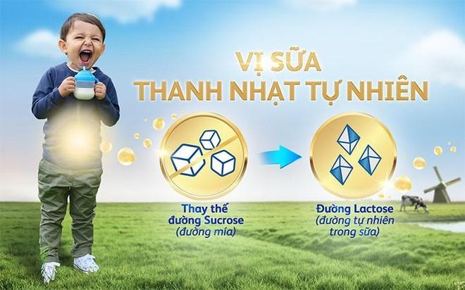 Đột phá từ Friso Gold mới: Nguồn sữa Novas chứa đạm nhỏ tự nhiên, giúp bé tiêu hoá dễ dàng ảnh 4